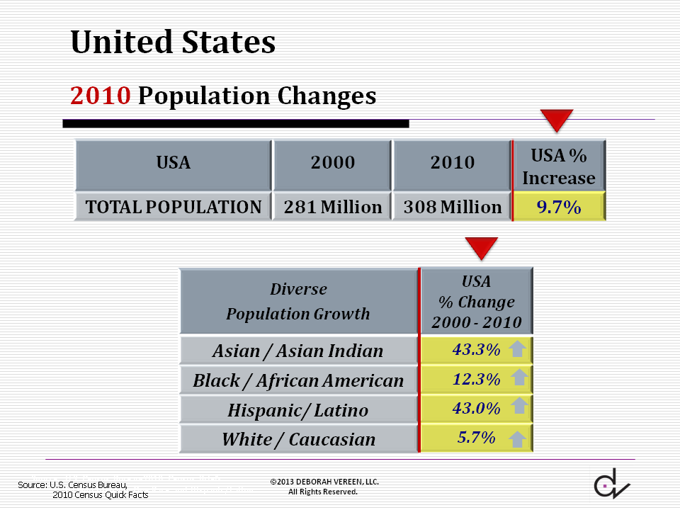 populationdata